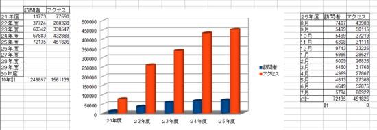 絵日記統計.jpg